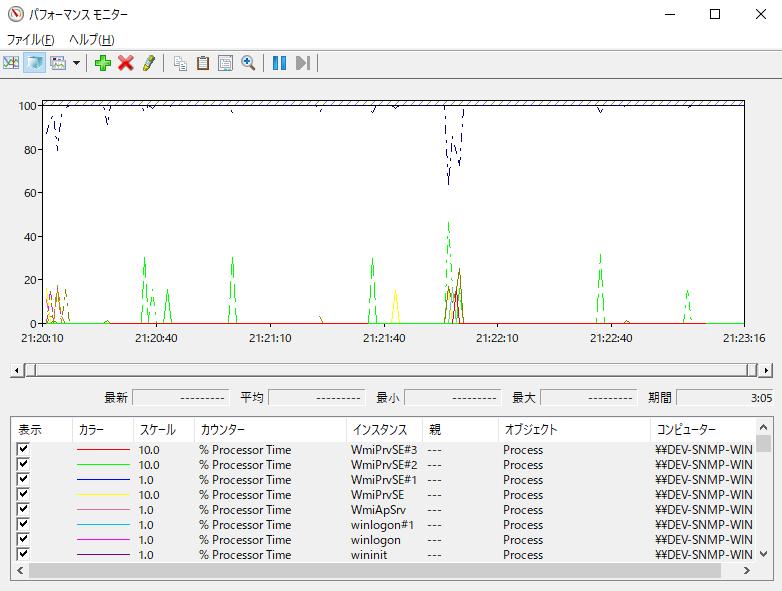 Windowsでディスクの状態を確認する方法