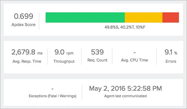 ユーザー満足度監視(Apdex)